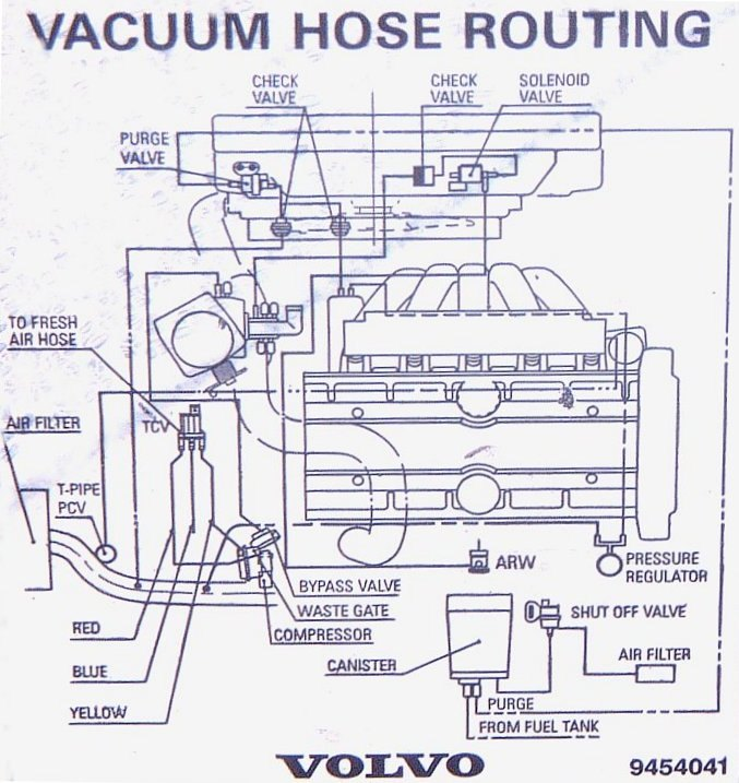 vacuum diagram for '98 s70 t5? - fwd/awd 1998 and prior - volvospeed forums  volvospeed